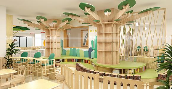 Preschool Classroom Centers